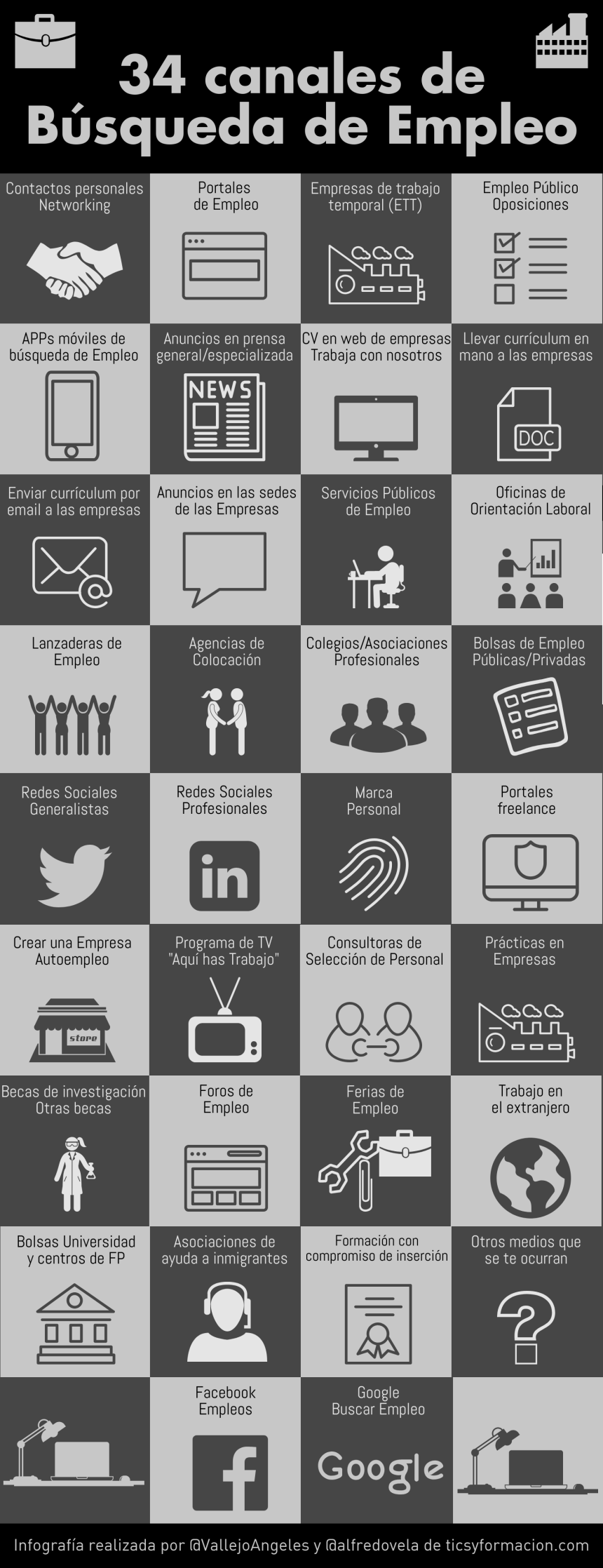 34 canales de Búsqueda de Empleo #infografia #infographic #Empleo