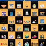 36 canales para la búsqueda de empleo #infografia #FOL #RRHH #OrientaciónLaboral