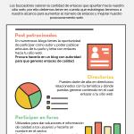 4 estrategias para aumentar tus enlaces #infografia #infographic #seo