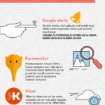 4 herramientas gratuitas para medir la Reputación Online #infografia #infographic #marketing