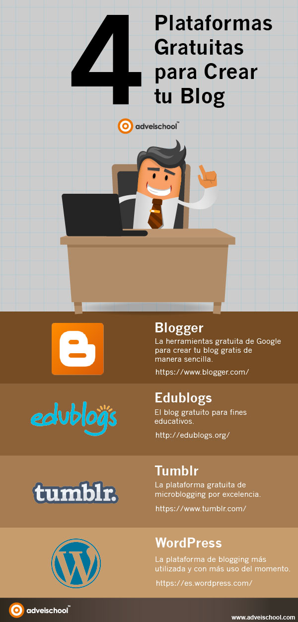 4 plataformas gratuitas para crear tu Blog #infografia #infographic #socialmedia