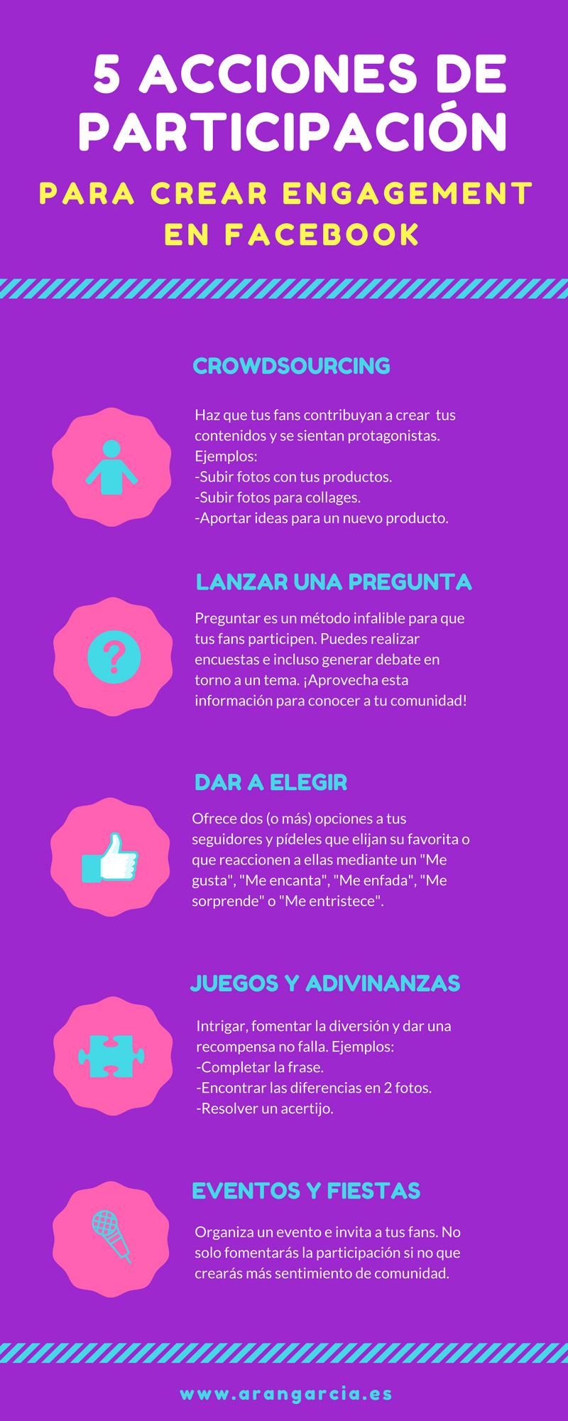 5 acciones de participación para crear engagement en Facebook #infografia #socialmedia