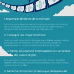 5 beneficios del Data Driven Marketing #infografia #infographic #marketing