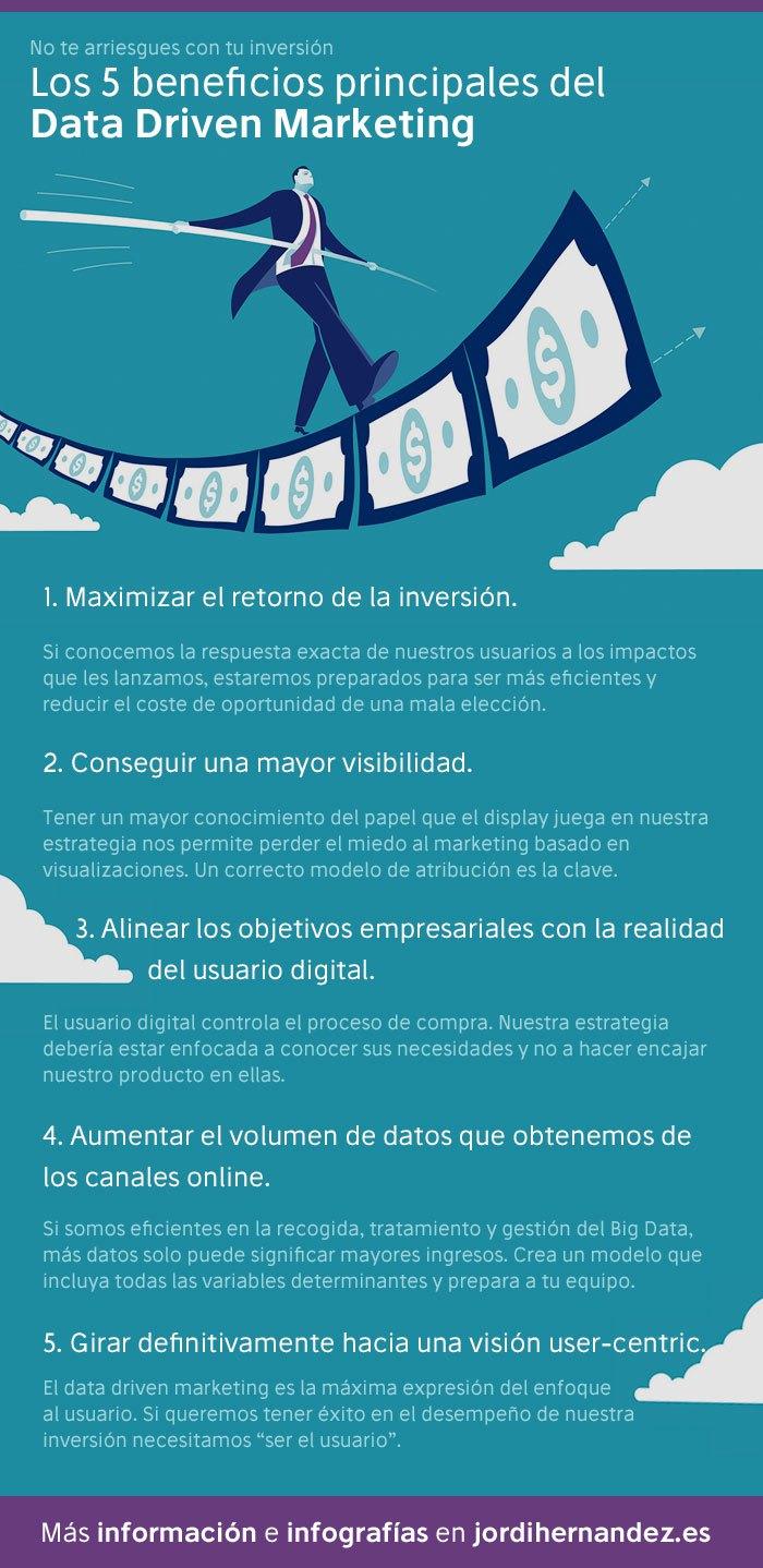 5 beneficios del Data Driven Marketing #infografia #infographic #marketing