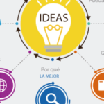 5 claves para crear tu Marca Personal #infografia #infografia #marketing – TICs y Formación – #Infografia #Marketing #Digital