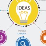 5 claves para crear tu Marca Personal #infografia #infografia #marketing – TICs y Formación – #Infografia #Marketing #Digital