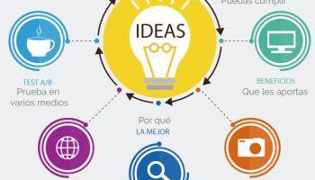 Infografia - 5 claves para crear tu Marca Personal #infografia #infografia #marketing - TICs y Formación