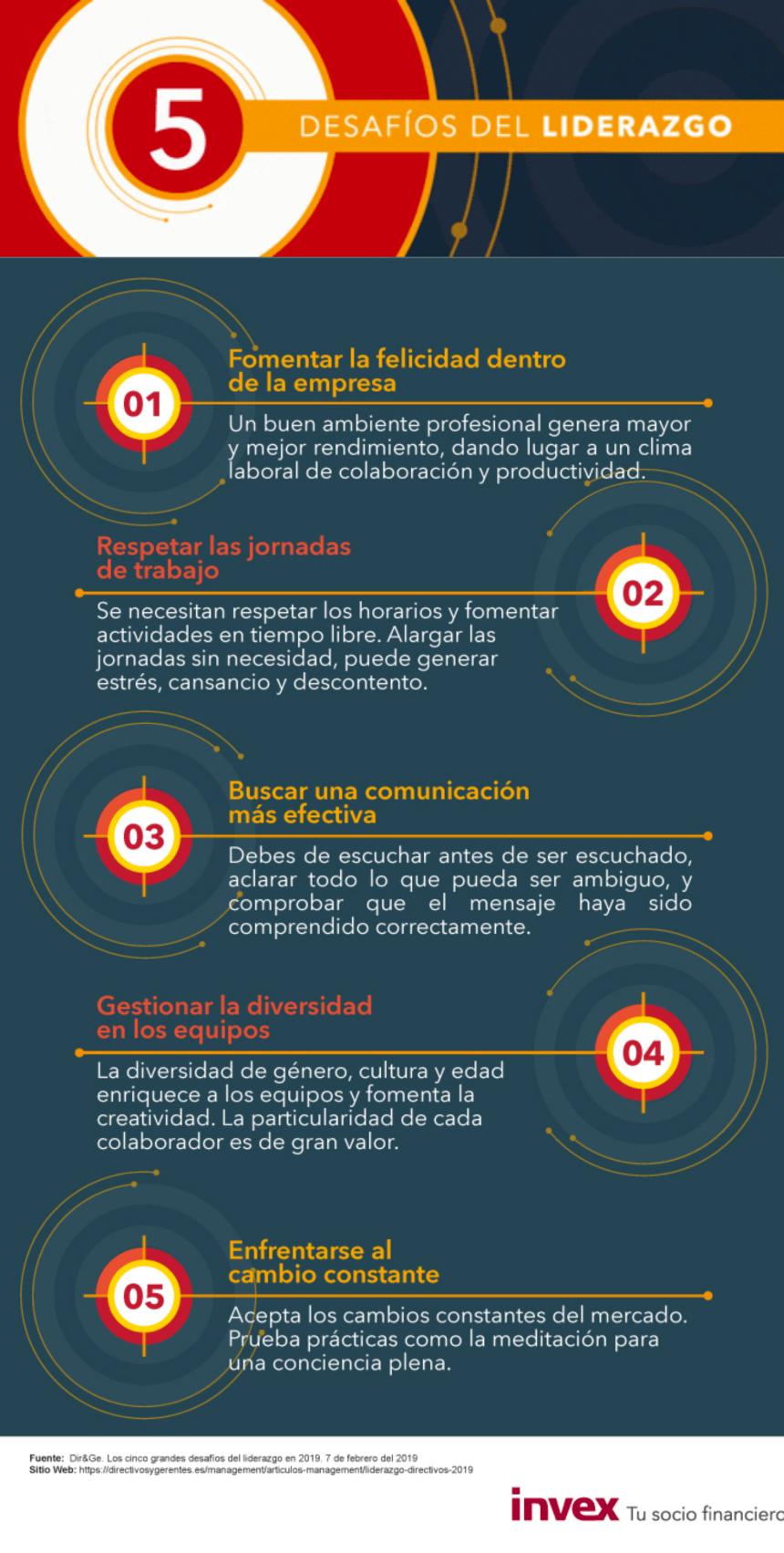 5 desafíos del Liderazgo #infografia #infographic #leadership