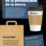 Las 5 dimensiones de la personalidad de una Marca #infografia #infographic #marketing