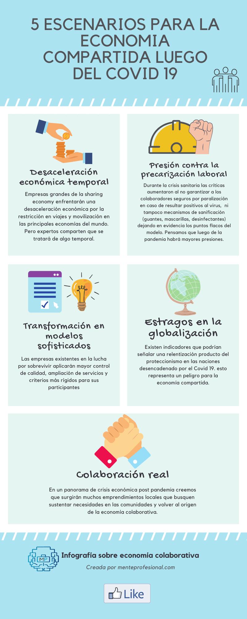 5 escenarios para la Economía Colaborativa post Covid19 #infografia #infographic