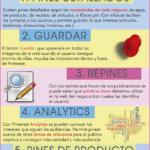 5 ideas para aprovechar Pinterest en las empresas #infografia #infographic #socialmedia