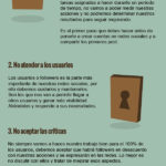5 pasos para NO triunfar en Redes Sociales #infografia #infographic #socialmedia