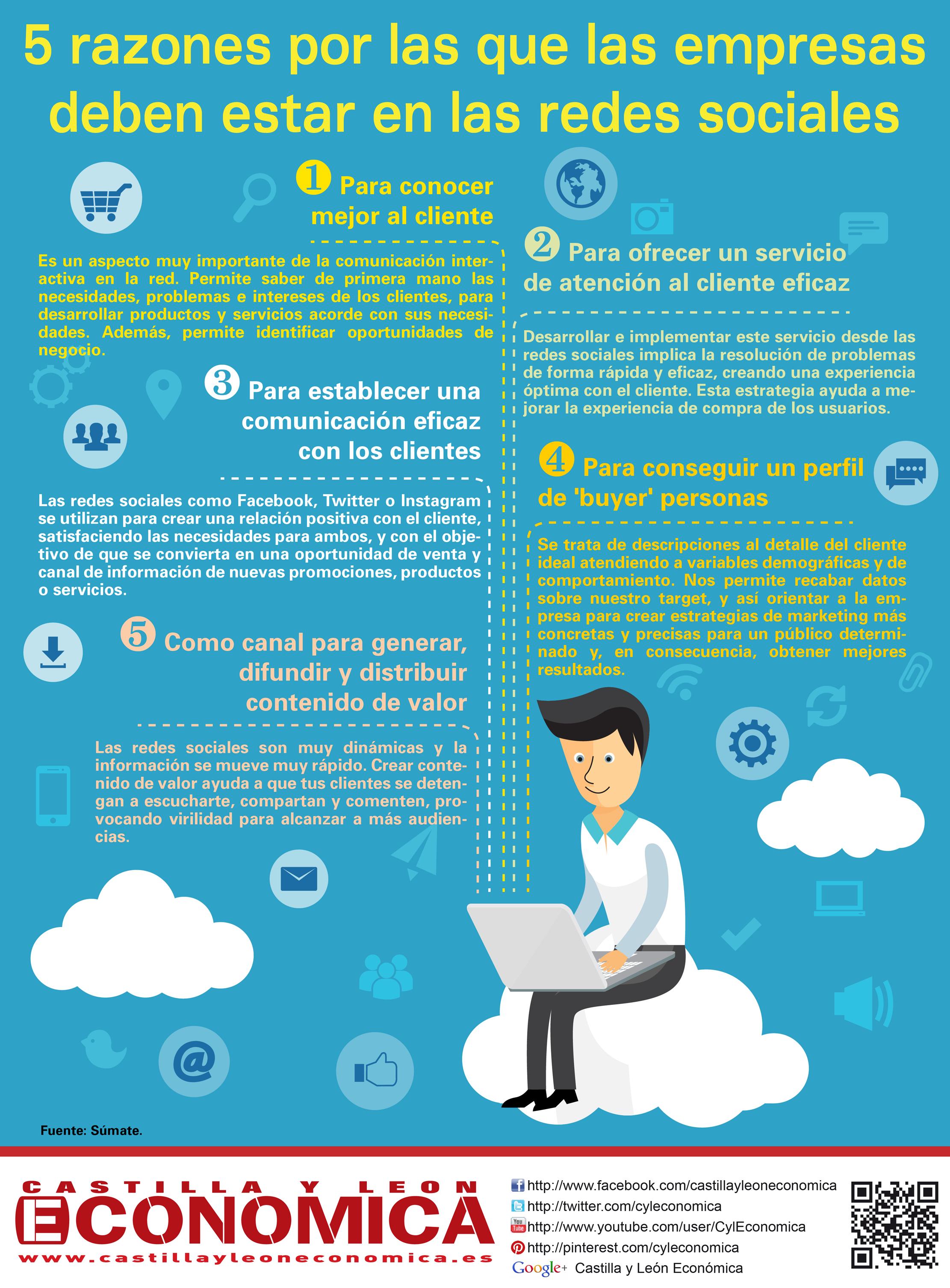 5 razones por las que las empresas deben estar en Redes Sociales #infografia #socialmedia