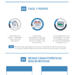 5 técnicas de copywriting #infografia #infographic #marketing