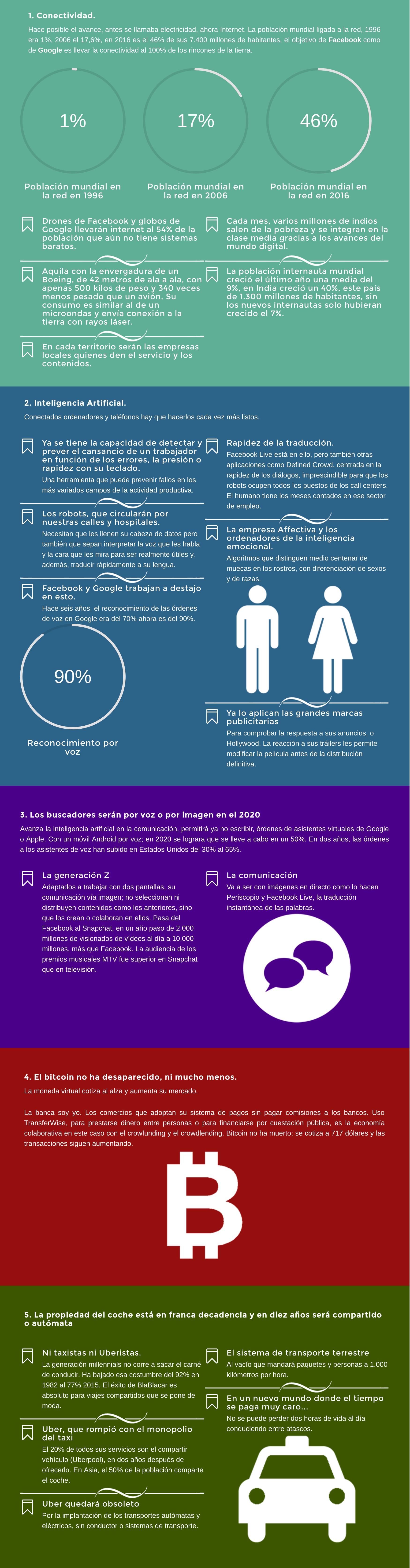 5 tendencias tecnológicas que cambiarán el mundo #infografia #infographic #tech