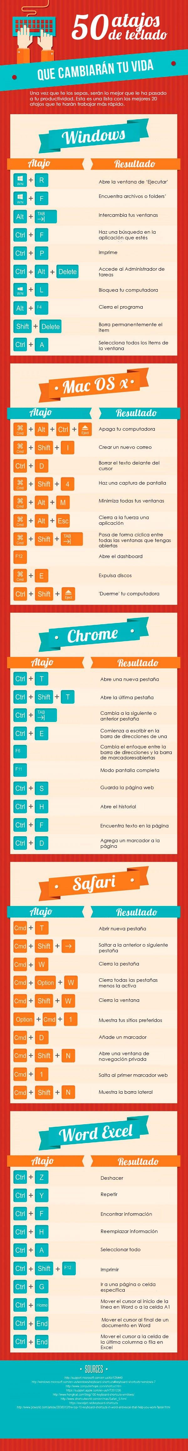 50 atajos de teclado que debes conocer #infografia #infographic