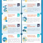 51 consejos de mantenimiento de tu web WordPress #infografia #infographic