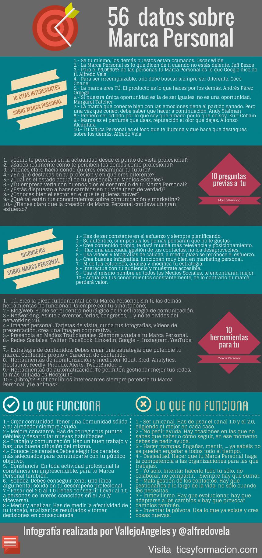 Infografia - 56 datos interesantes sobre Marca Personal #infografia #infographic #marketing