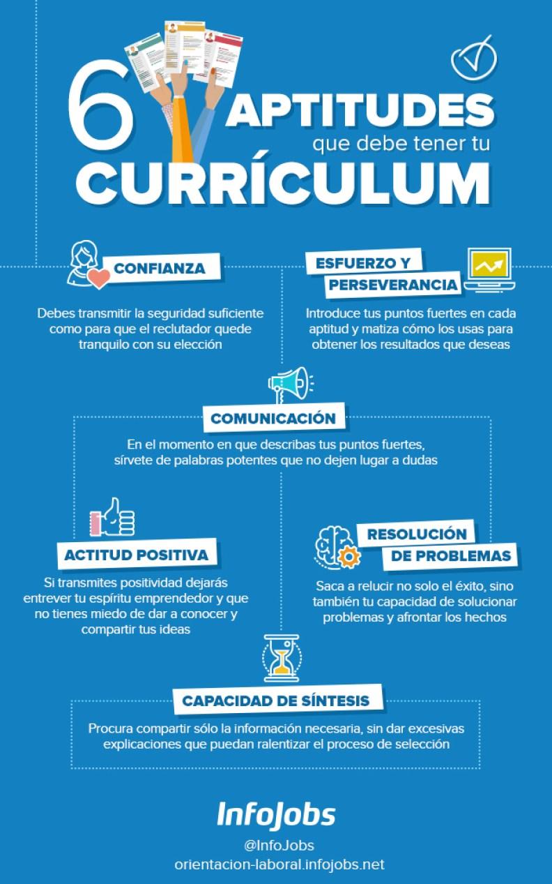 6 competencias que debe tener tu Currículum Vitae #infografia #infographic #Empleo