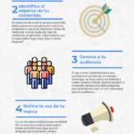 6 consejos para crear tu calendario editorial en redes sociales #infografia #infographic #socialmedia