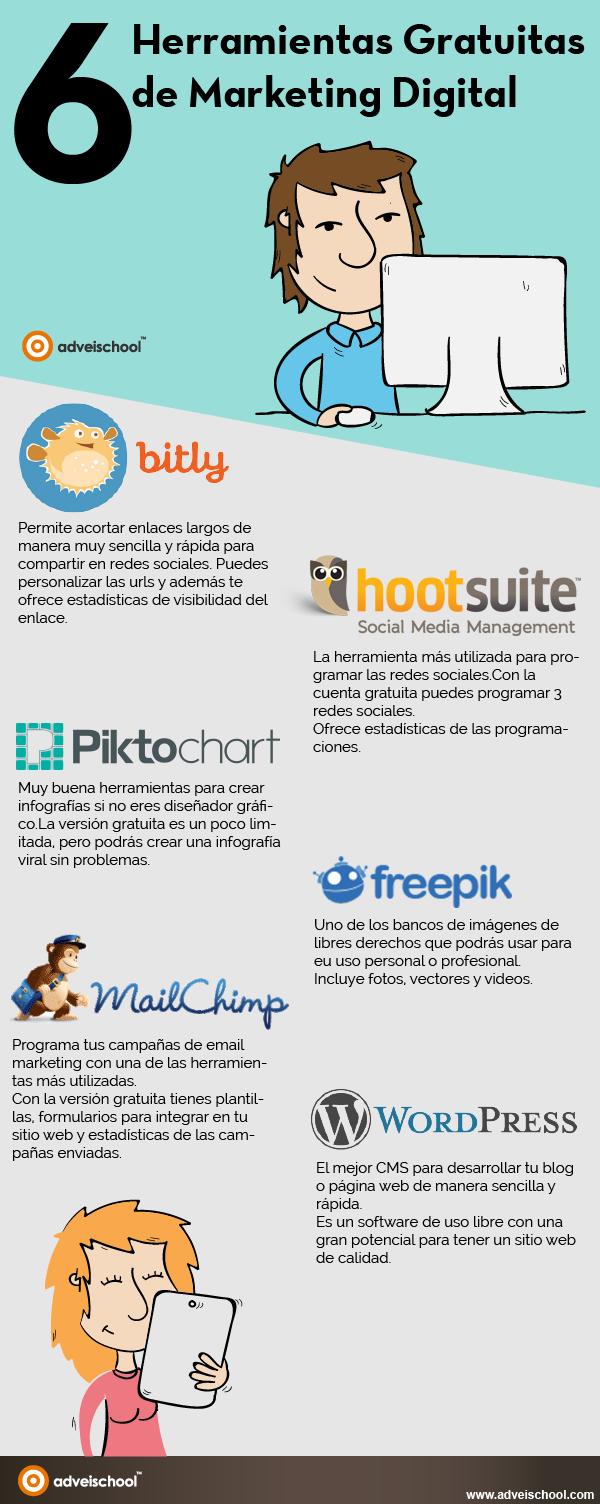 6 herramientas gratuitas de Marketing Digital #infografia #infogtsphic #marketing