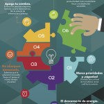 6 maneras rápidas de aumentar la productividad #infografia #rrhh #productividad