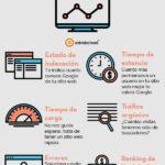 6 métricas SEO más influyentes #infografia #infographic #seo – TICs y Formación – #Infografia #Marketing #Digital