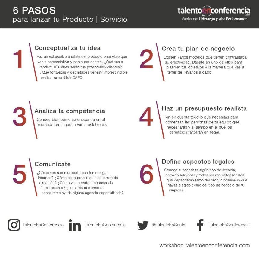 6 pasos para lanzar un producto o servicio #infografia #infographic #marketing