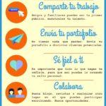 7 consejos para darte a conocer como escritor #infografia #infographic #marketing