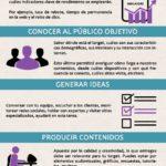 7 etapas de una Estrategia de Contenidos de éxito #infografia #infographic #marketing