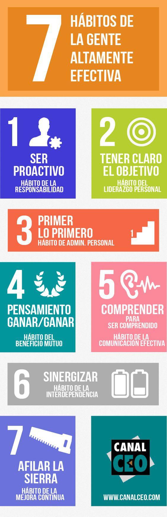 7 hábitos de la gente altamente efectiva #infografia #infographic #productividad