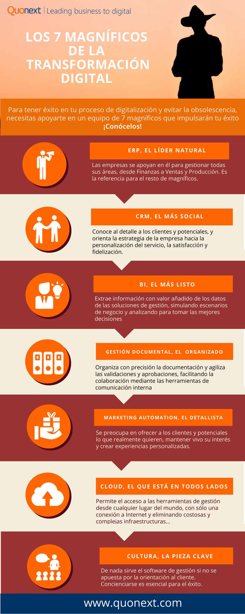 Los 7 magníficos de la Transformación Digital #infografia #infographic