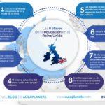 8 claves del Sistema Educativo del Reino Unido #infografia #infographic #educación