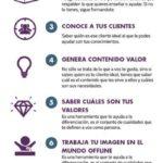 8 claves para desarrollar tu marca personal – Marca Personal & Branding Visual para Psicólogas Y Coaches – #Infografia #Marketing #Digital