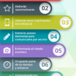 8 mandamientos del estudiante virtual exitoso #infografia #infographic #education