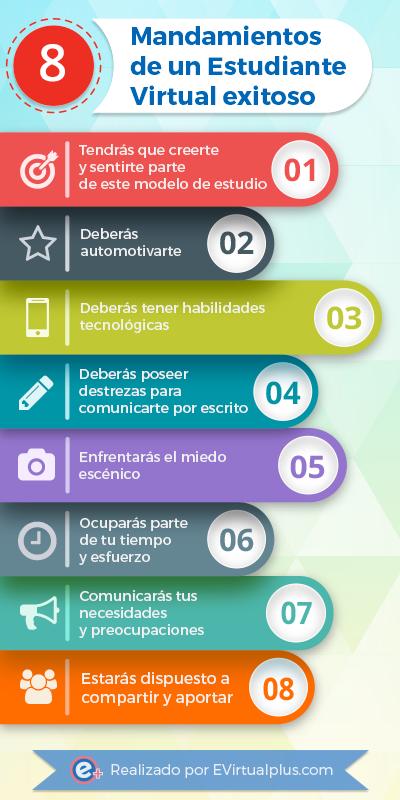8 mandamientos del estudiante virtual exitoso #infografia #infographic #education