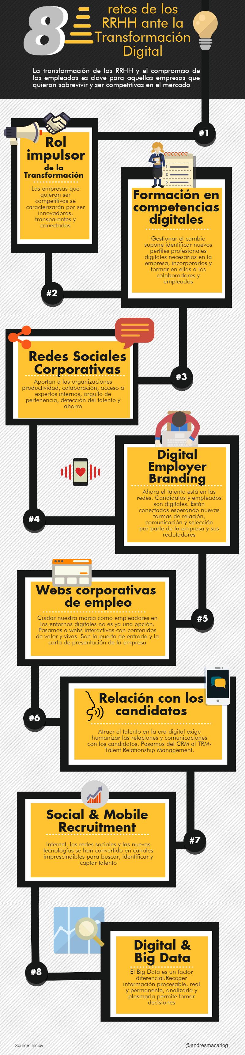 Infografia - 8 retos de RRHH ante la Transformación Digital #infografia #infographic #rrhh - TICs y Formación