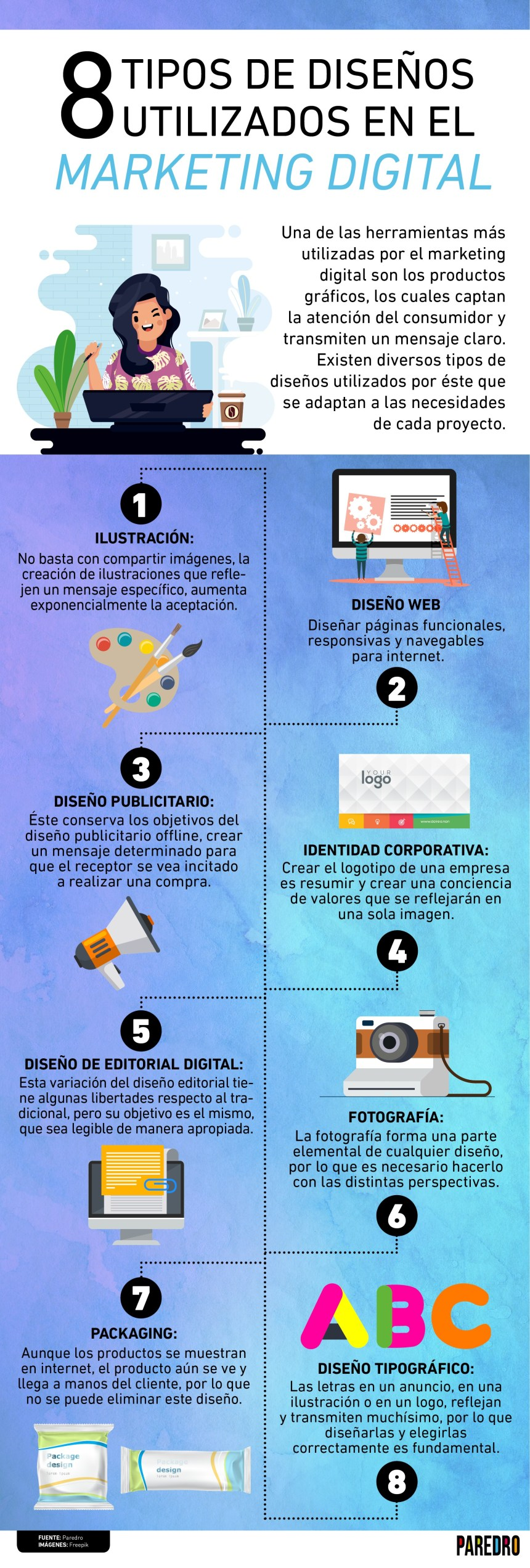 8 tipos de diseños utilizados en Marketing Digital #infografia #design #marketing