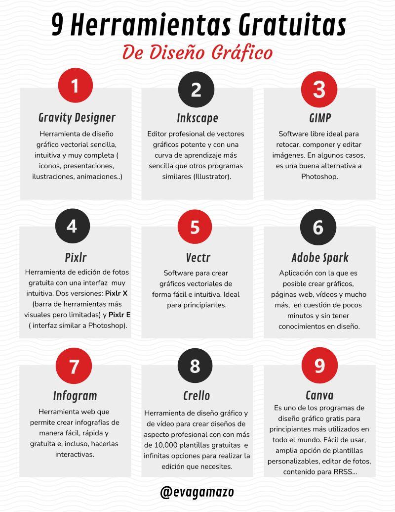 9 herramientas gratuitas de Diseño Gráfico #infografia #infographic #design