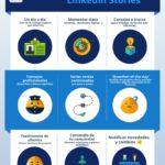 9 ideas para usar LinkedIn Stories #infografia #infographic #socialmedia