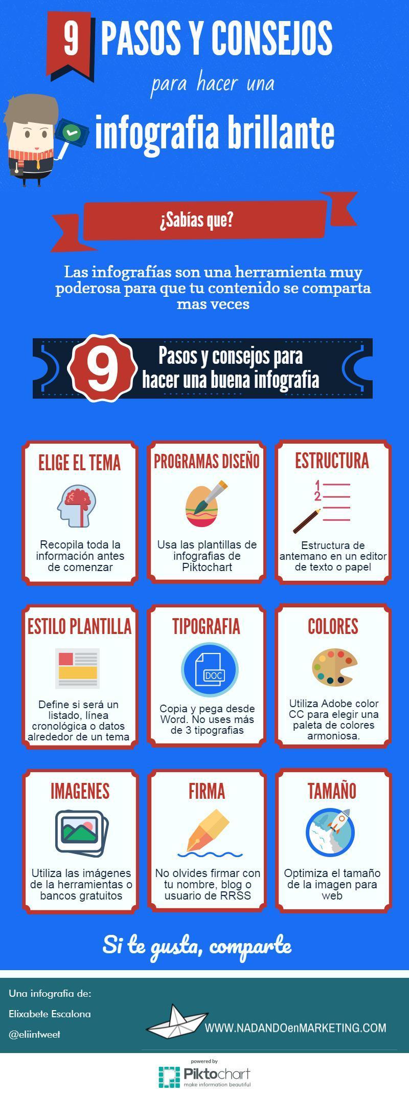 9 pasos y consejos para hacer una Infografía brillante #infografia #infographic