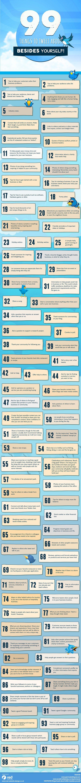 99 ideas para twittear #infografia #infographic #socialmedia