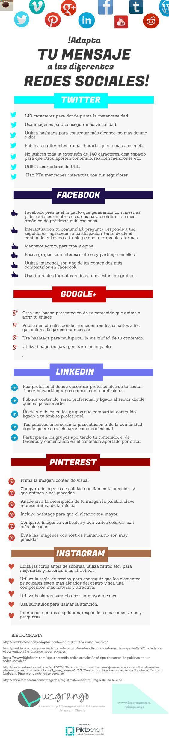 Infografia - Adapta tu mensaje a las diferentes Redes Sociales #infografia #infographic #socialmedia - TICs y Formación