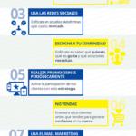 Alfredo Vela Zancada on Twitter – #Infografia #Marketing #Digital