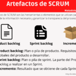 Artefactos de SCRUM #infografia #infographic #agile