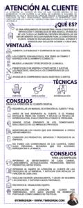Atención al cliente #infografia #infographic #marketing