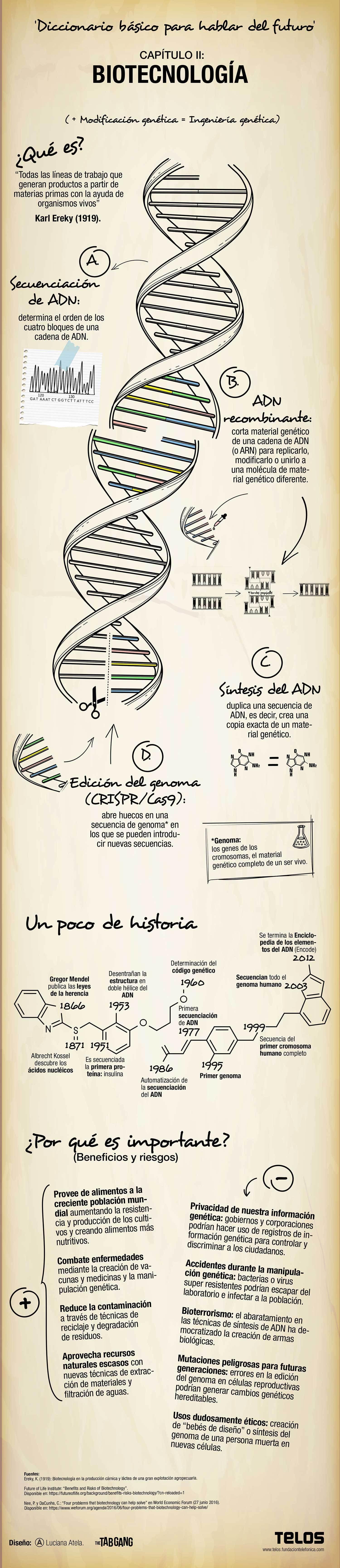 Biotecnología #infografia #infographic #tech