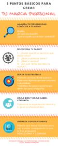 Infografia - ¿Cómo crear tu propia Marca Personal? Guía paso a paso (+Ejemplos)