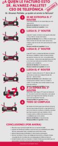 Cómo usar una infografía para quejarte de un mal servicio de atención al cliente (caso @Movistar_es y @GrupoElecnor) #infografia