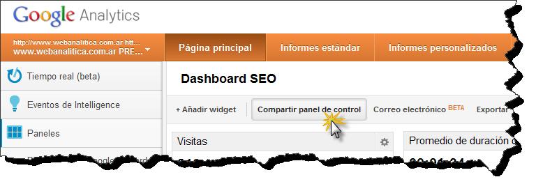 Dashboard-SEO-Google-Analytics-Compartir-panel-de-control